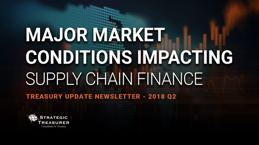 Major Market Conditions Impacting Supply Chain Finance