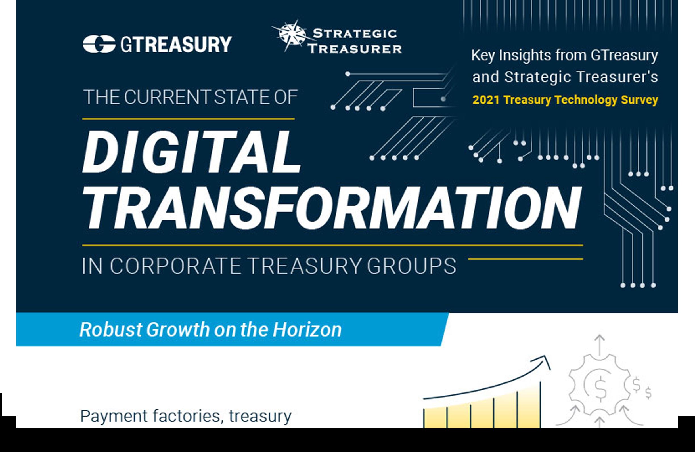 2021 Treasury Technology Infographic