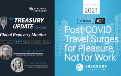 21: Post-COVID Travel Surges for Pleasure, but Not for Work (Period 20)